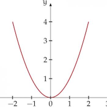 Calcul Différentiel I