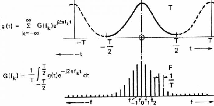 Equations différentielles II