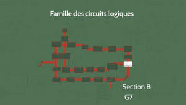 Circuits logiques et Algebre Bóoléenne