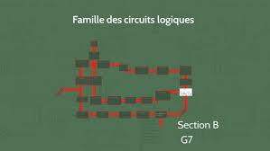 circuits logiques