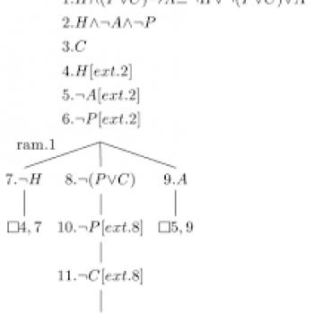 logique et mathematiques discretes